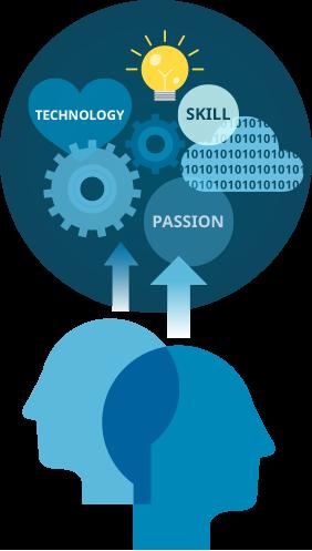 Illustration: Technology, Skill, Passion